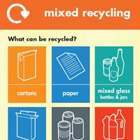 recycling in schools poster