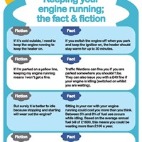 Fact or fiction air pollution myths Keeping your engine running the fact and fiction